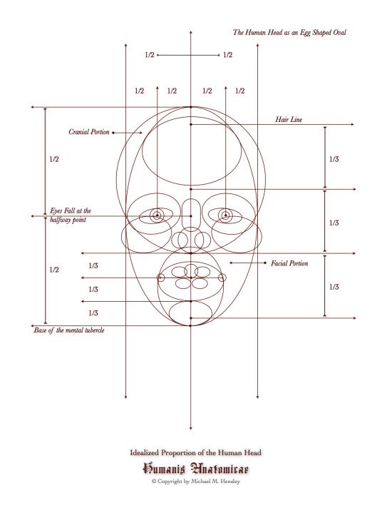 Michael Hensley Artistic Anatomy Biography Taos Nm